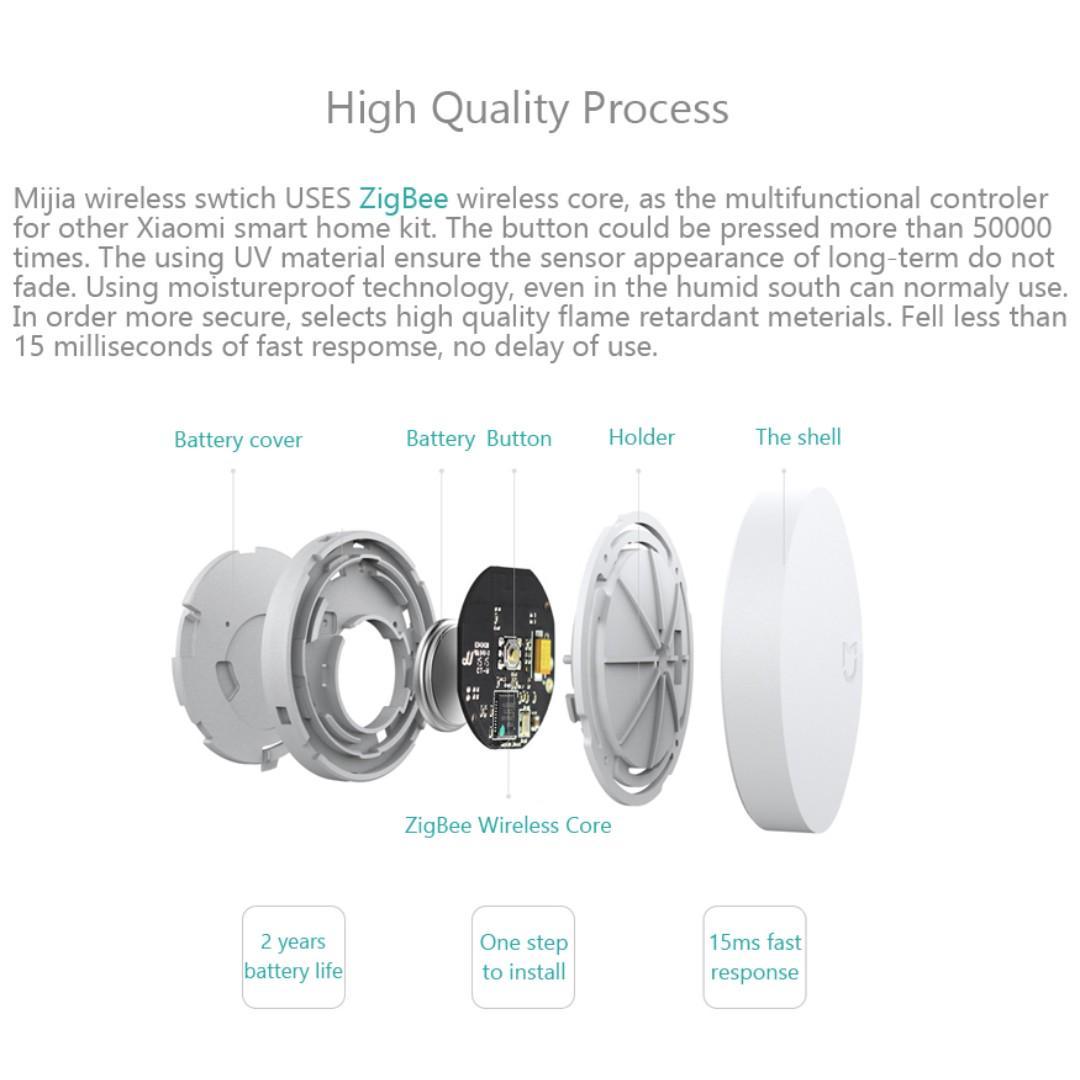 Original Xiaomi Mijia Smart Home Zigbee Wireless Smart