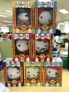 Hello Kitty Circus of Life