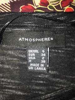 Atmosphere top