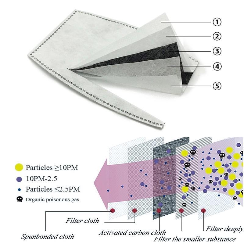 2pc PM2.5 Activated Carbon Filter replaceable Anti Haze Dust Masks ...