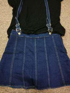 Rok overall import
