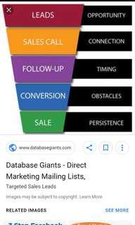 Database leads