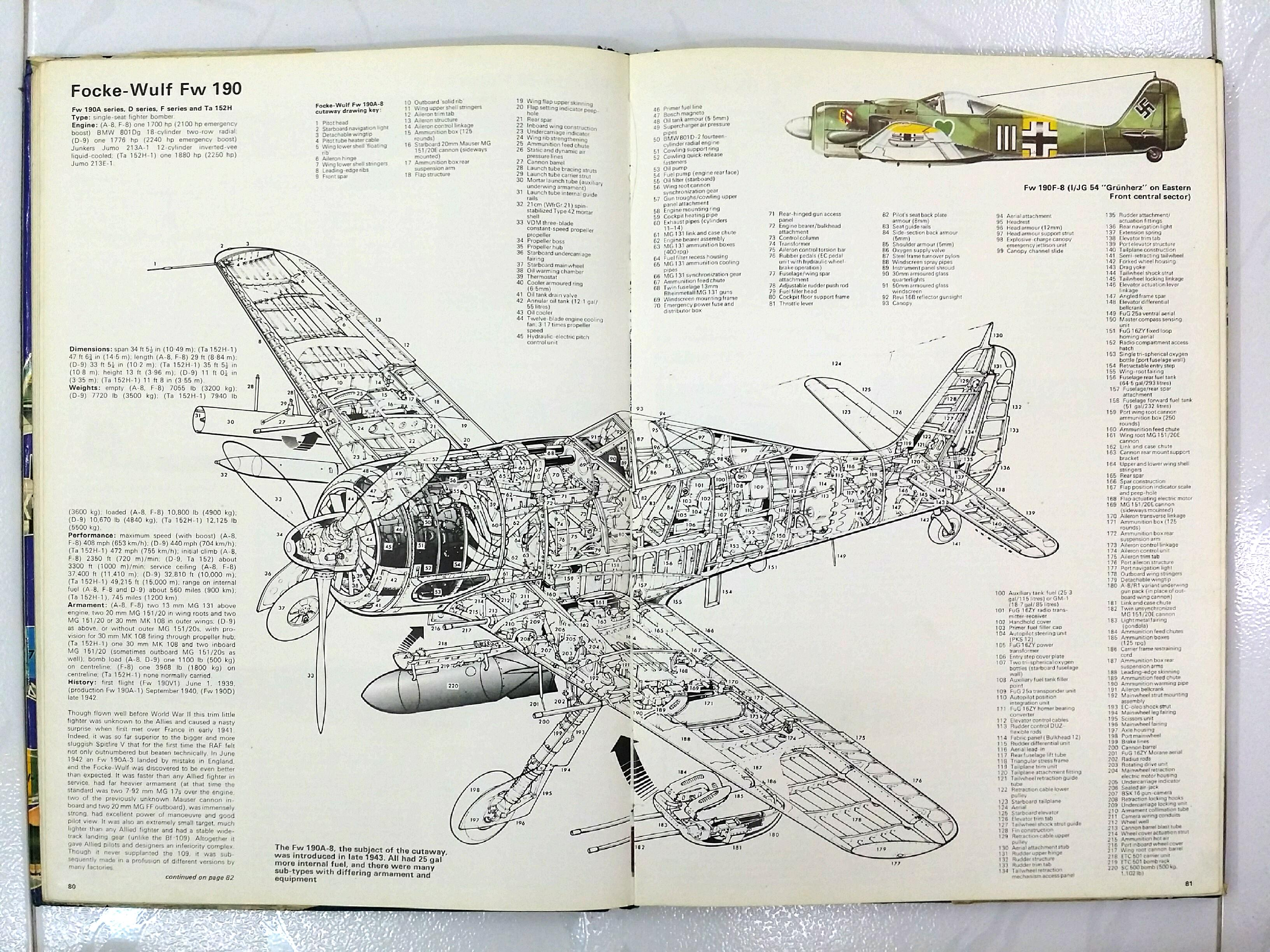 The Encyclopedia of the World's Combat Aircraft : A