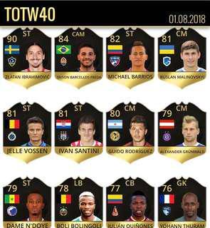 Fifa Coins TOTW 40