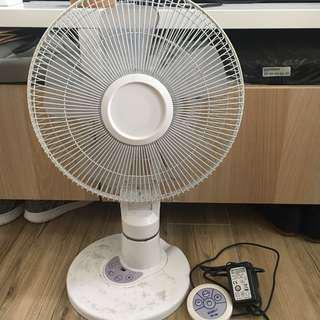 Homey 12吋風扇