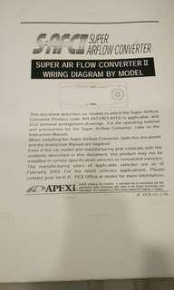 SAFC controller manual
