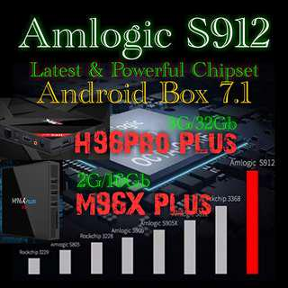 Android Box 7.1 S912