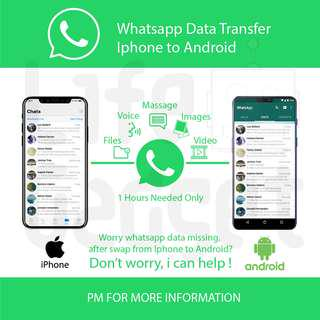 Whatsapp Data Transfer Iphone Android