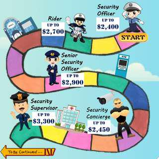 SECURITY POSITIONS AVAILABLE