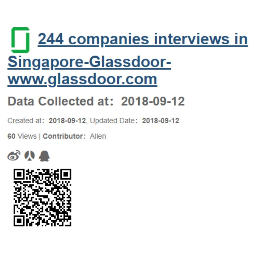 244 companies interviews dataset in Singapore-Glassdoor