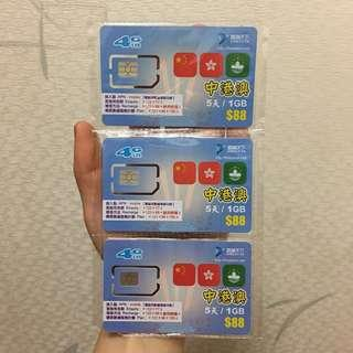 China - Hong Kong - Macau 5 Days Sim Card 1GB