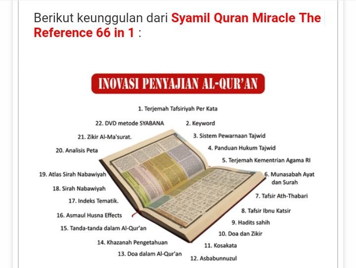 Quran 66 5