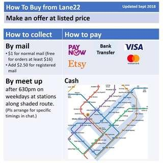 How to buy from Lane22 / shopping process