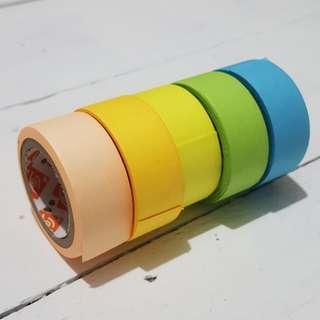 Plain Paper Tapes