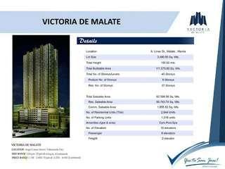 AFFORDABLE CLASSIC CONDOMINIUM INVESTMENT 1BR 2BR 3BR UNIT IN MALATE MANILA