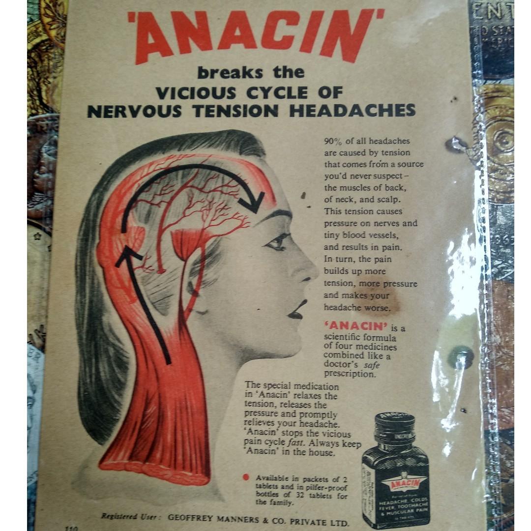 ANACIN - Tablet , Medicine , Breaks the vicious cycle of