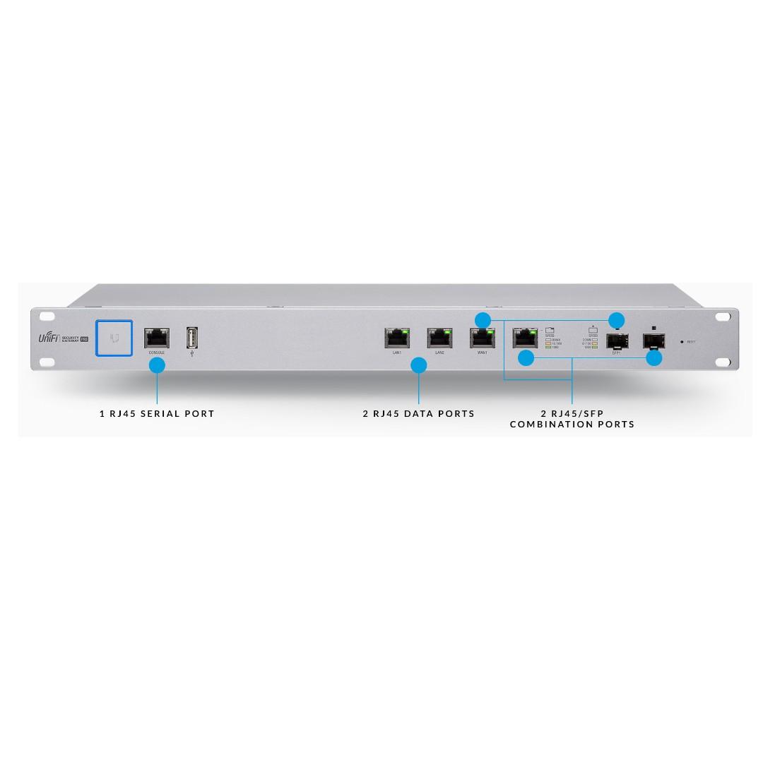 Ubiquiti UniFi Security Gateway PRO 4-Port USG-Pro-4