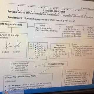 Hwa chong chem revision pack