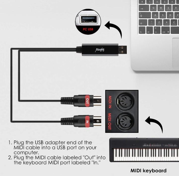 1328-Mugig Midi Cable IN-OUT MIDI to USB, interface cable