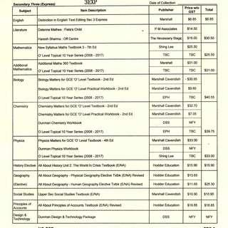 🚚 Want to Buy Dunman Sec 3 Express Textbooks