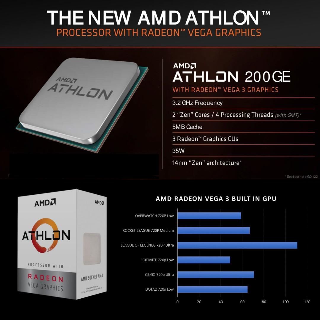 「AMD Athlon 200GE」の画像検索結果
