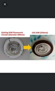 LED circular retrofit