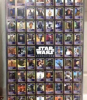 Starwars character poster