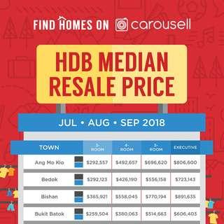 Q3 HDB Median Resale Prices