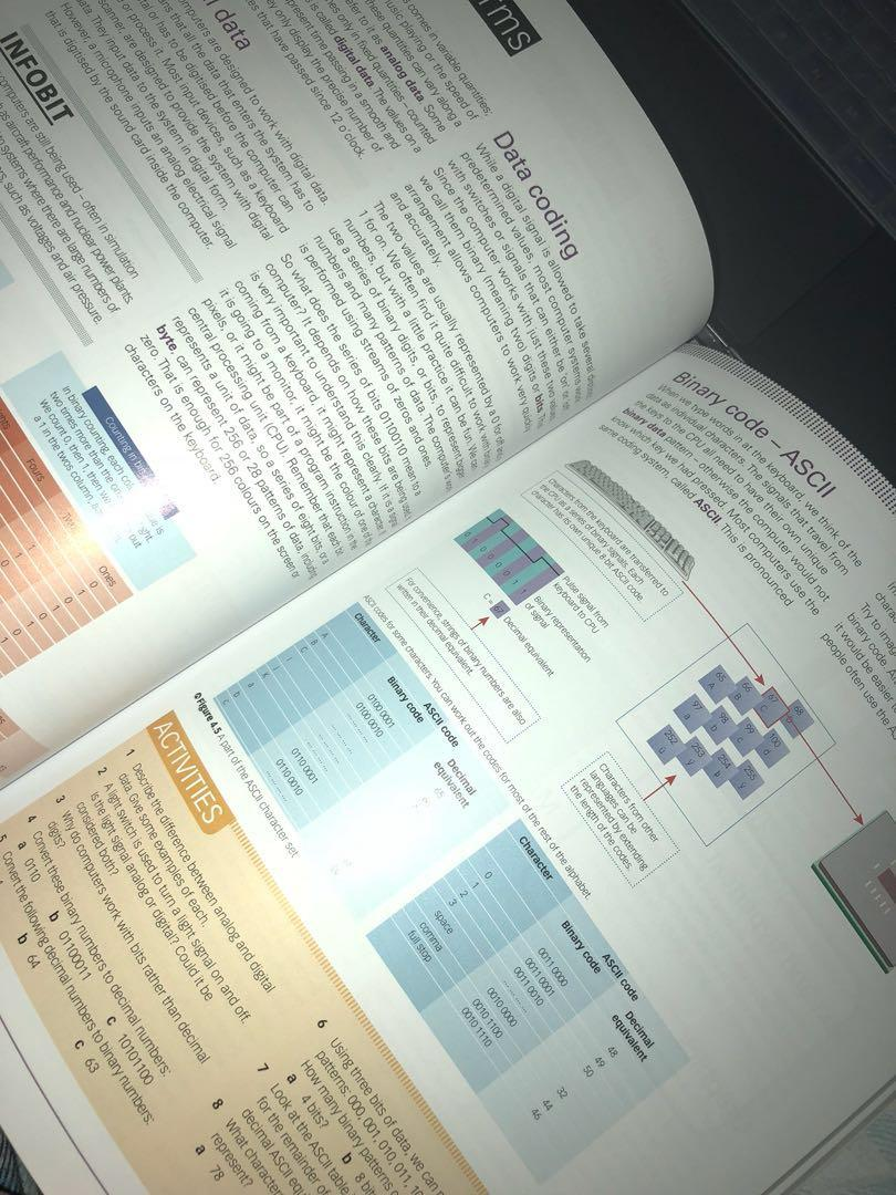 information and software technology (ist) textbook