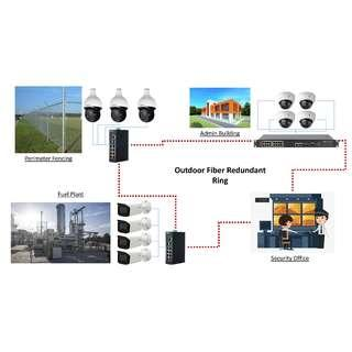 CCTV System - Commercial & Industrial Standard