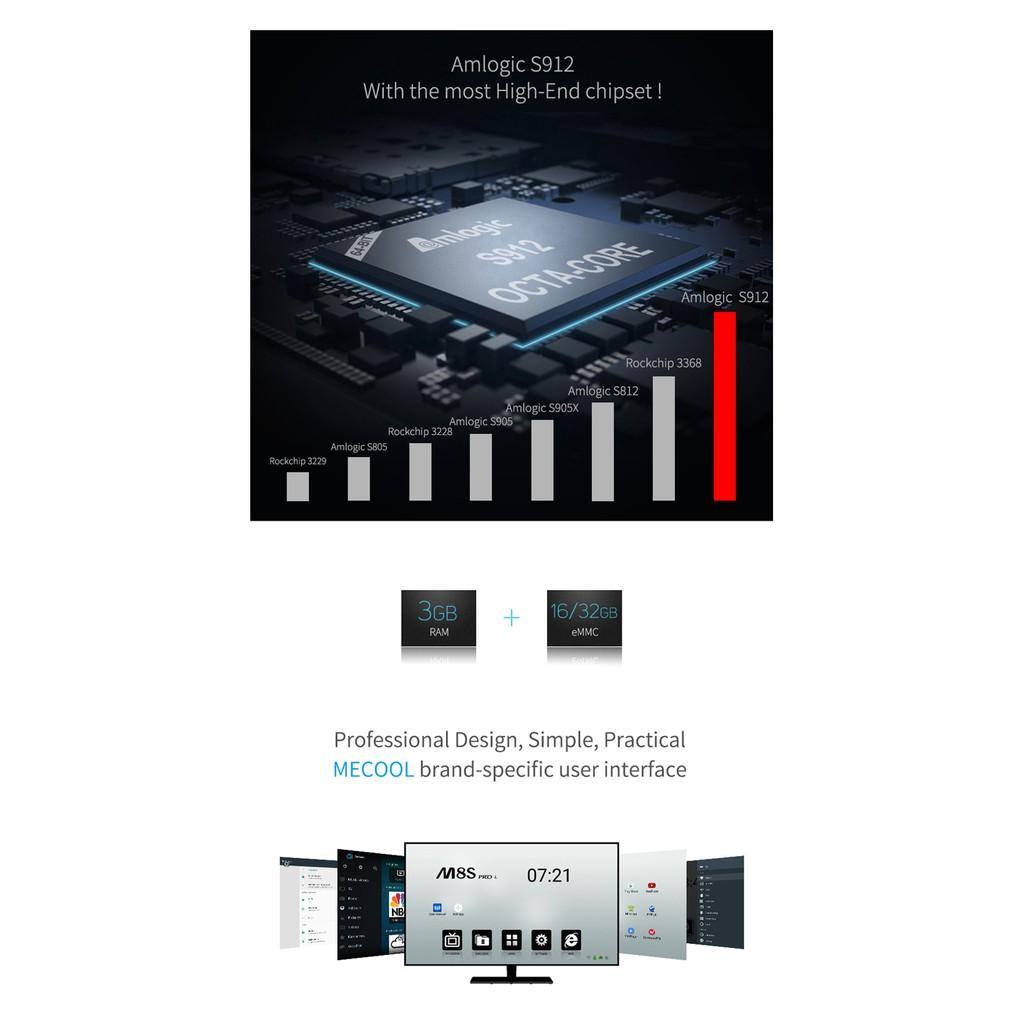M8S PRO L Smart Android TV Box 3GB 32GB WiFi Blutooth IPTV