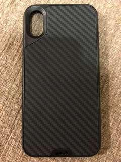 IPX / IPXs Protective Cover