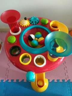 ELC Activity table
