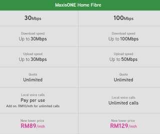 Maxis HOME FIBRE Internet