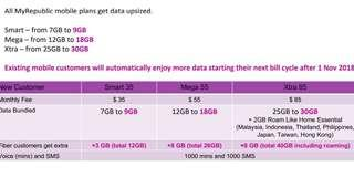 MyRepublic Mobile Data Plan FREE upsize from Steadware.com