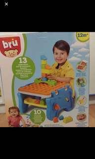 Bru blocks activity table
