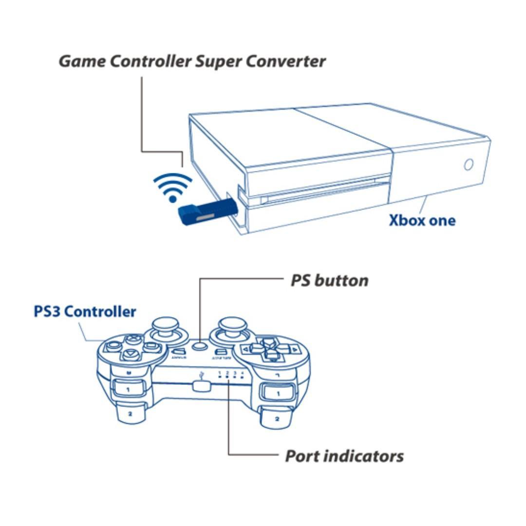 SG Seller Brook Design - X1-BL Game Controller Super Converters