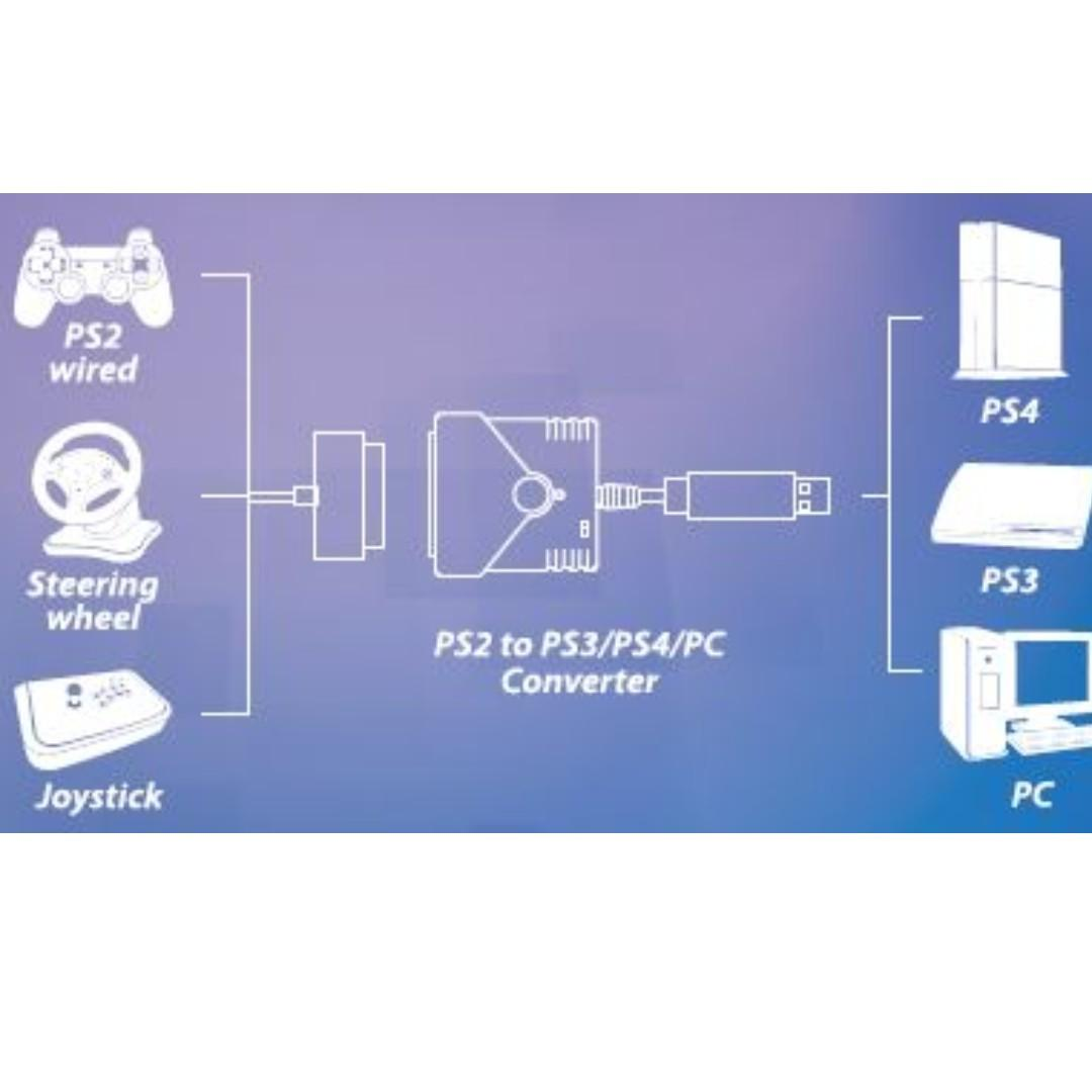 SG Seller Brook Design - P4-SBK Game Controller Super Converters PS2 to PS3/PS4
