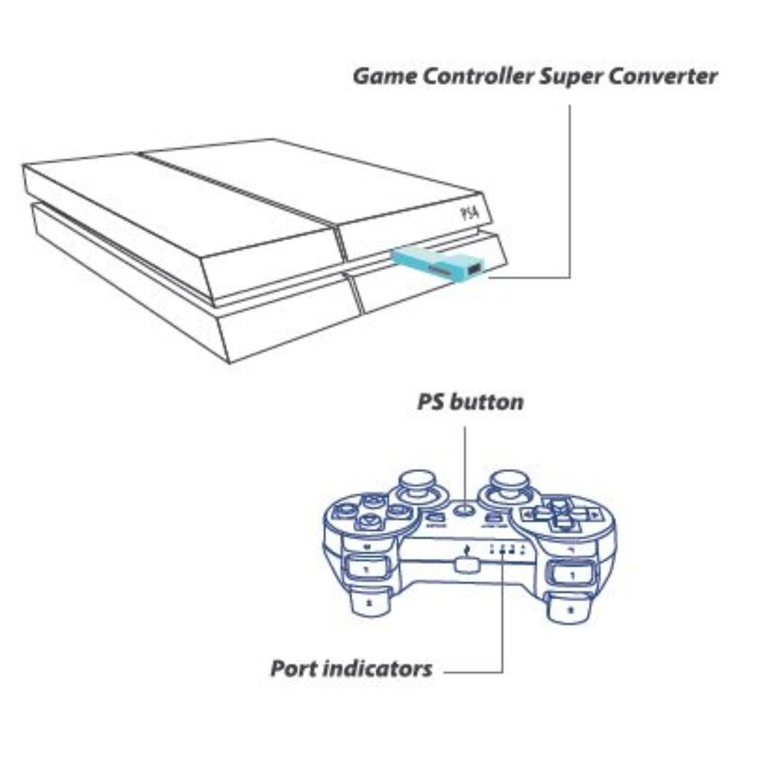 SG Seller Brook Design - P4-WH Game Controller Super Converters PS3 to PS4