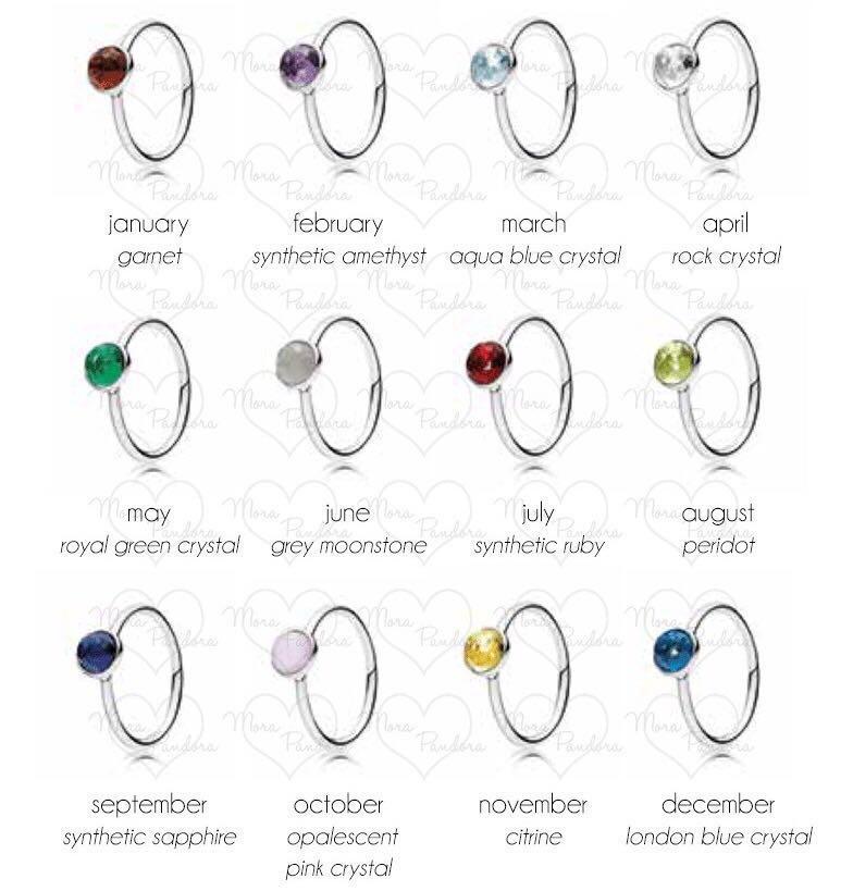 ce6f55e8b PANDORA Birthstone Droplet Ring, Women's Fashion, Jewellery, Rings ...