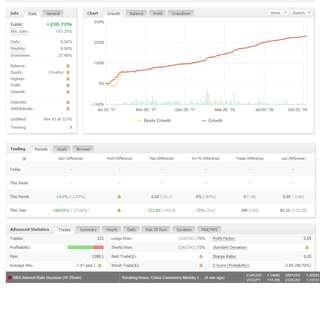 Forex Trading Robots/Algorithm/EA Based on Machine Learning with PROVEN TRACK RECORD on REAL Live Account