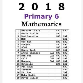 2018 P6 Math Exam Paper / Prelim Paper / New syllabus! / Free download of 2010-2017 test papers