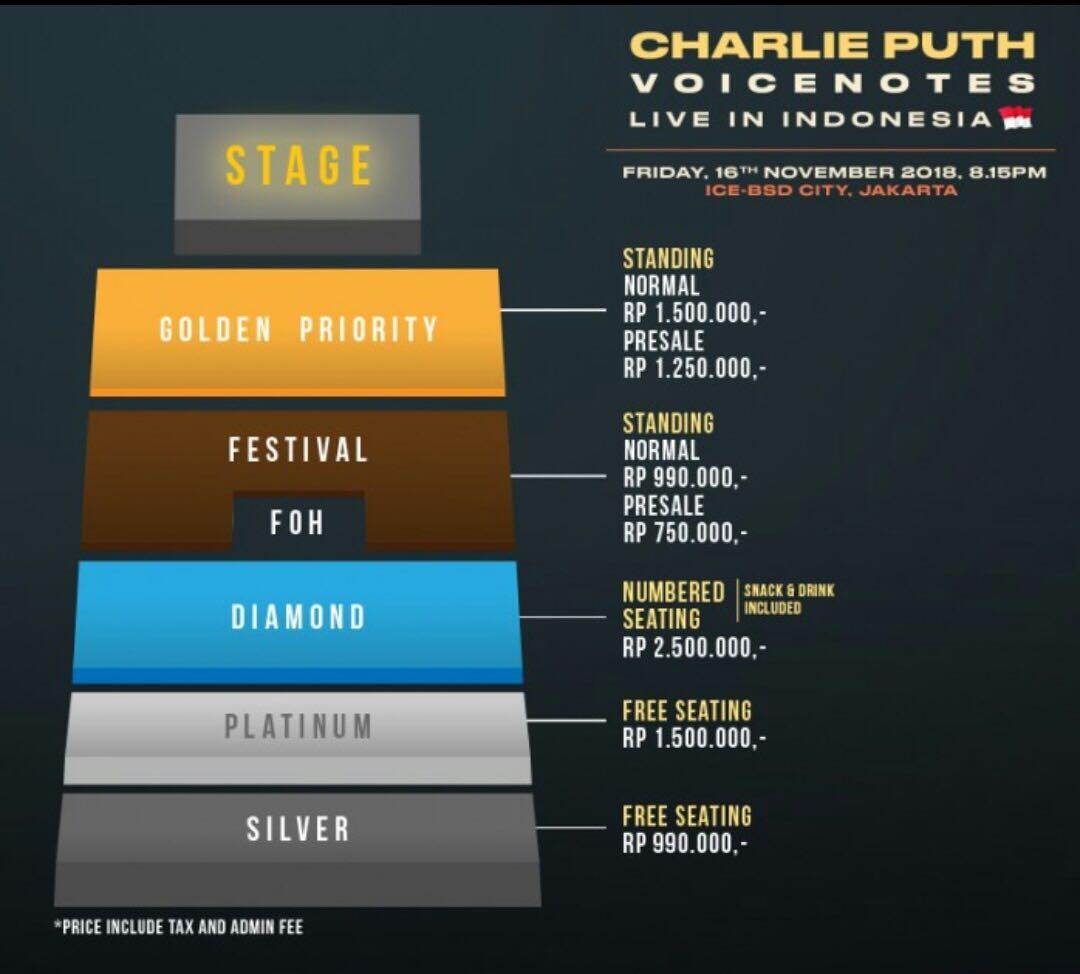 Charlie Puth Voicenotes In Jakarta