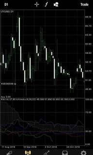 MT 4 crypto copy trade for passive income!