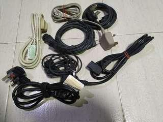 Up to 13A power cord