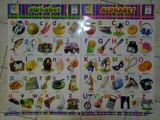 Kids Alphabet chart