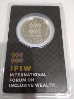 International Forum on Inclusive Wealth (IFIW)