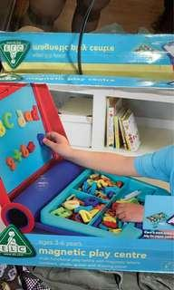 ELC magnetic table