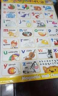 Children's Magnetic Wall Chart (Alphabet and Numbers)