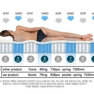 pocket spring mattress direct import from korea